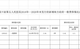 四川省第五人民医院截止2020年新增地方债券存续期 信息公开的说明